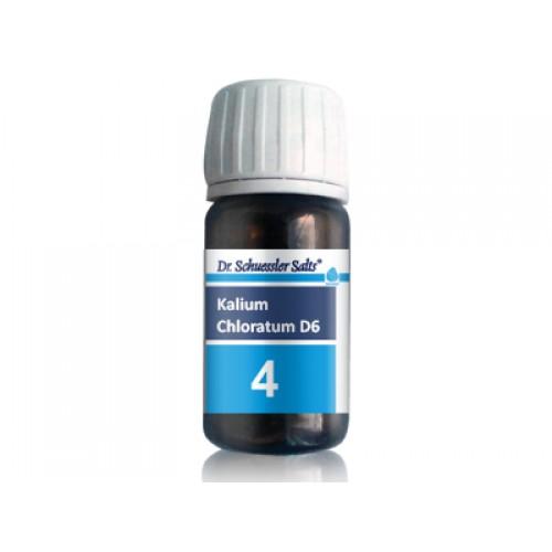 Шуслерова сол №4 – Калиум хлоратум 1
